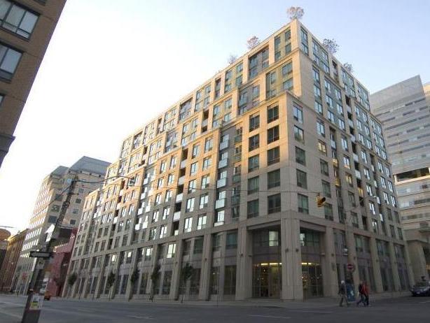 Toronto Furnished Rentals