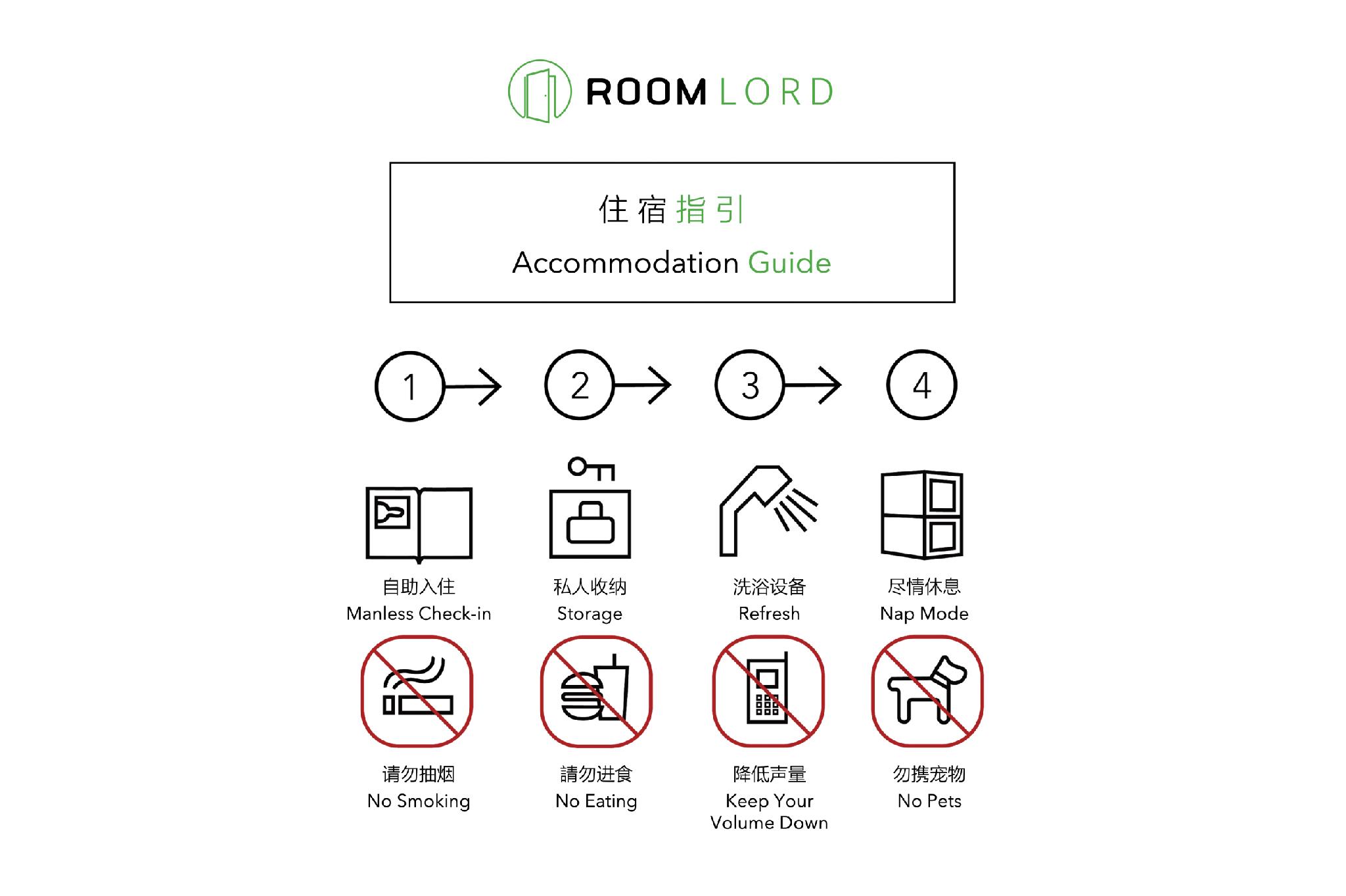 Roomlord   Tsim Sha Tsui 1